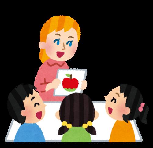子供向け英会話・受験対策英語学習